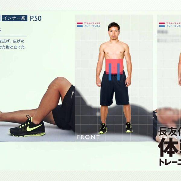 長友佑都の体幹トレーニング【筋トレ動画】