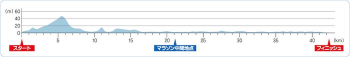 北九州_マラソン3