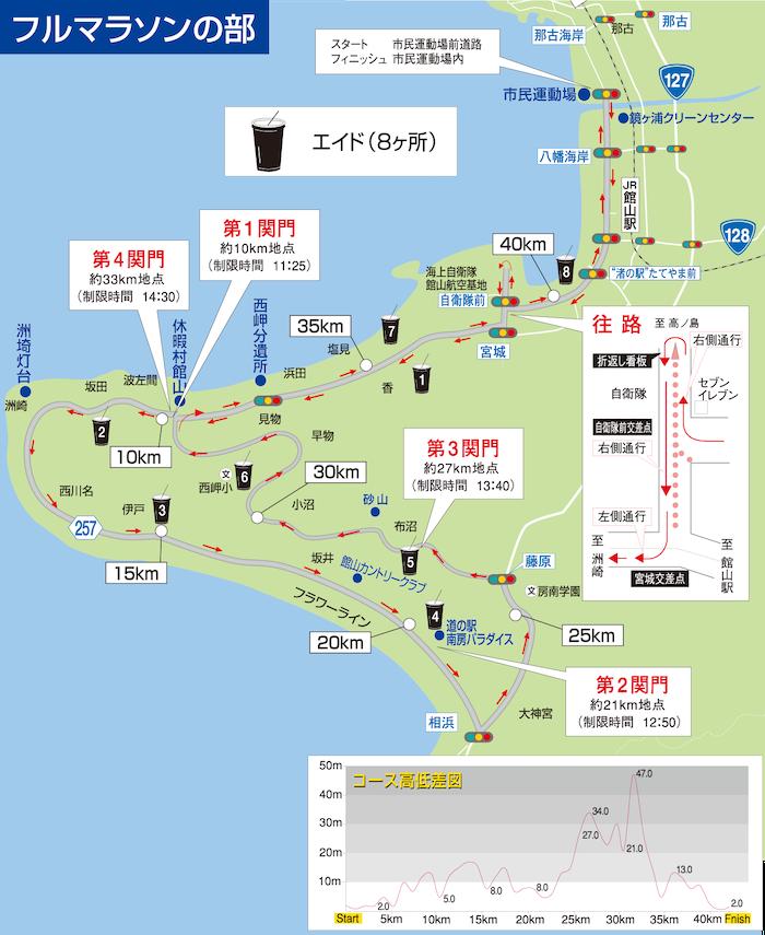 館山_若潮_マラソン2
