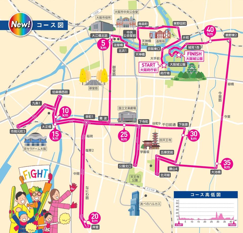 大阪_マラソン_大会2