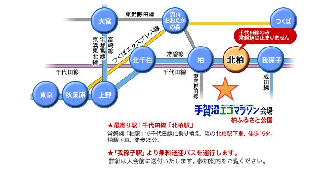 手賀沼_エコ_マラソン3