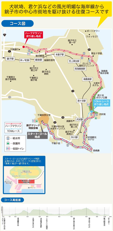 銚子_さんま_マラソン2