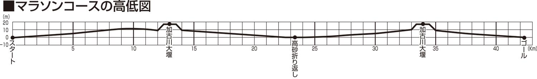 加古川-3