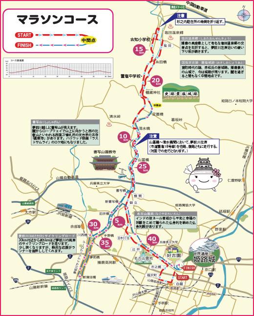 世界遺産姫路城マラソン2018-2