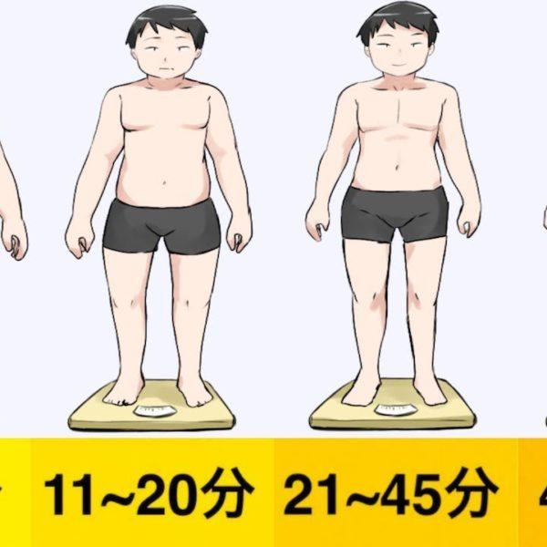 【衝撃】5分、30分、60分 歩いた時に起こる身体の変化